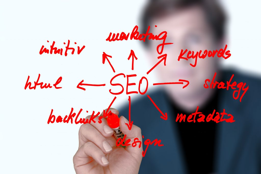 7 things that entrepreneurs fear (but should not) about SEO
